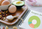 Ketogenic Diet for Anxiety